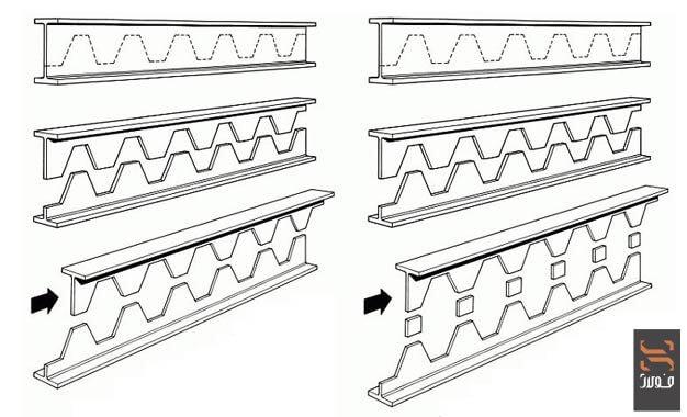 روش تولید تیرآهن لانه زنبوری